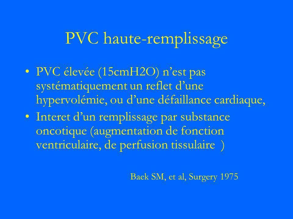 PVC haute-remplissage
