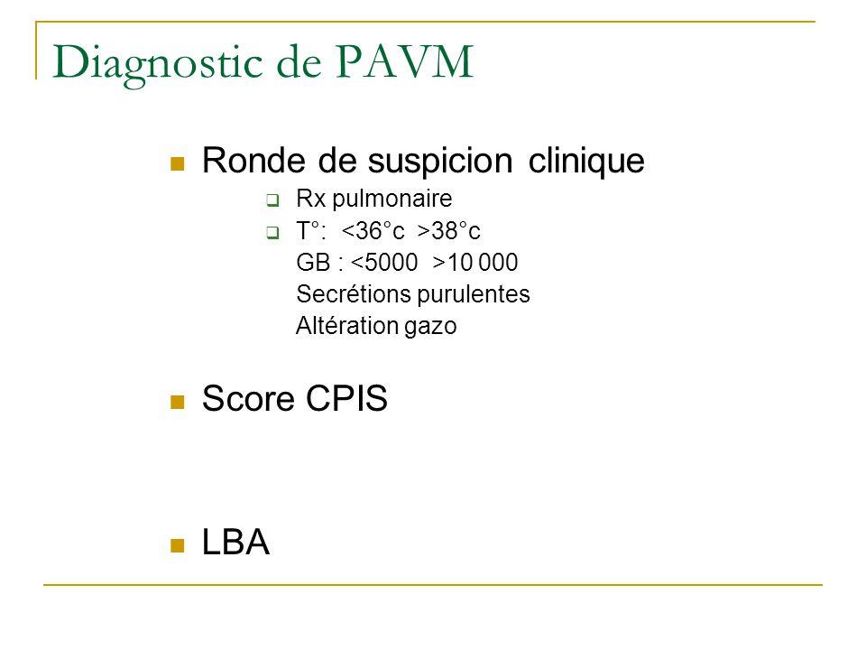 Diagnostic de PAVM Ronde de suspicion clinique Score CPIS LBA