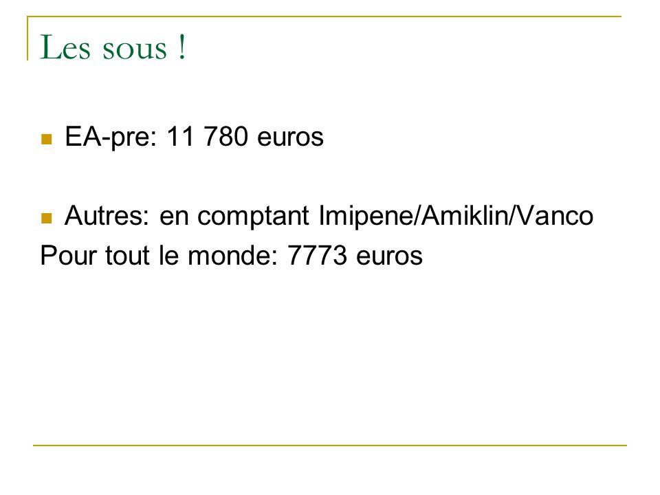 Les sous . EA-pre: 11 780 euros. Autres: en comptant Imipene/Amiklin/Vanco.