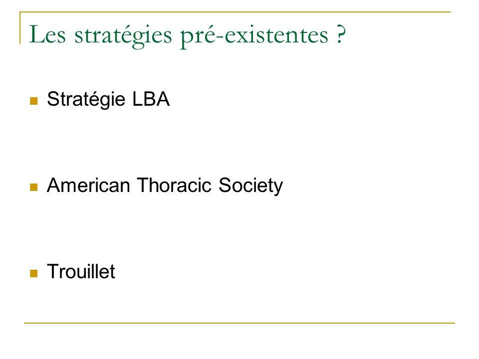 Les stratégies pré-existentes