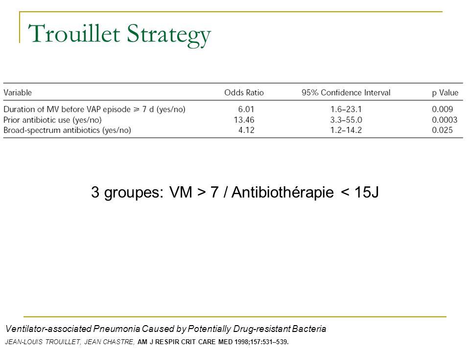 Trouillet Strategy 3 groupes: VM > 7 / Antibiothérapie < 15J