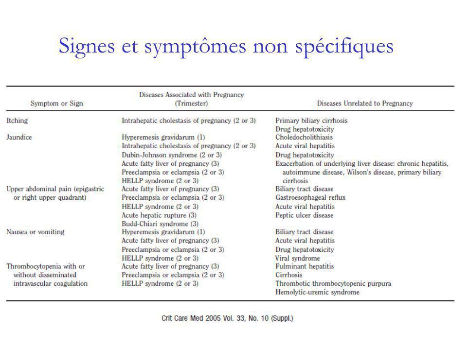 Signes et symptômes non spécifiques