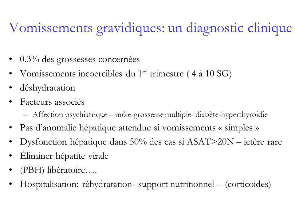 Vomissements gravidiques: un diagnostic clinique