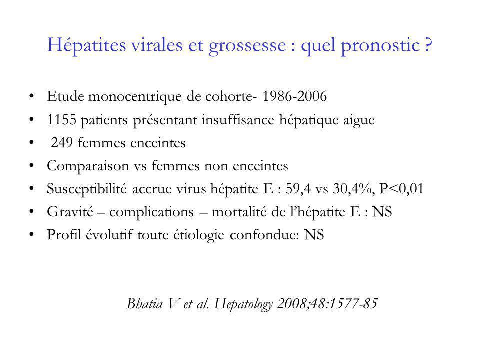 Hépatites virales et grossesse : quel pronostic