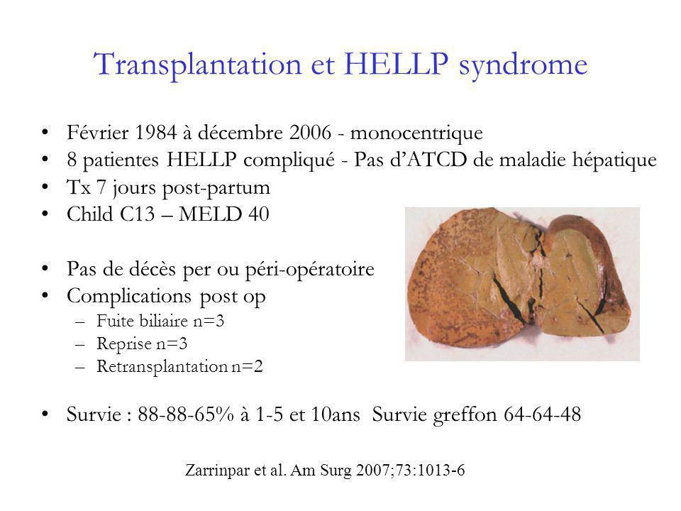 Transplantation et HELLP syndrome
