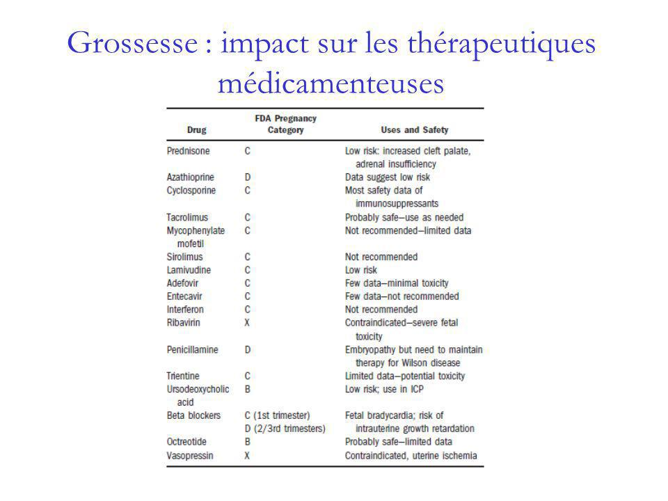 Grossesse : impact sur les thérapeutiques médicamenteuses