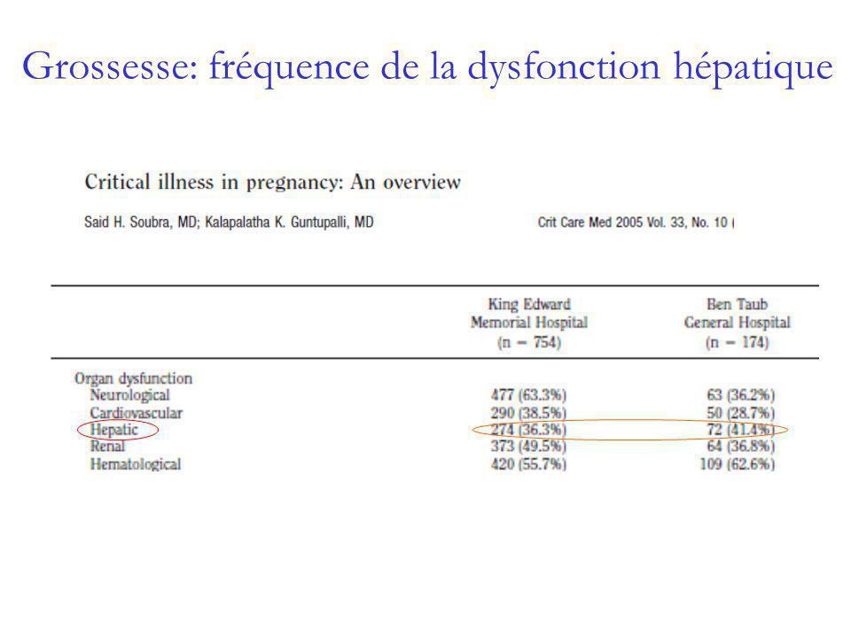 Grossesse: fréquence de la dysfonction hépatique