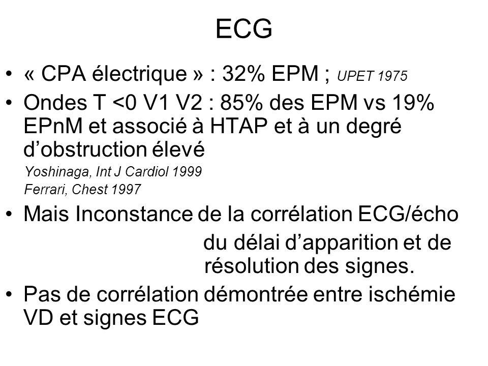 ECG « CPA électrique » : 32% EPM ; UPET 1975