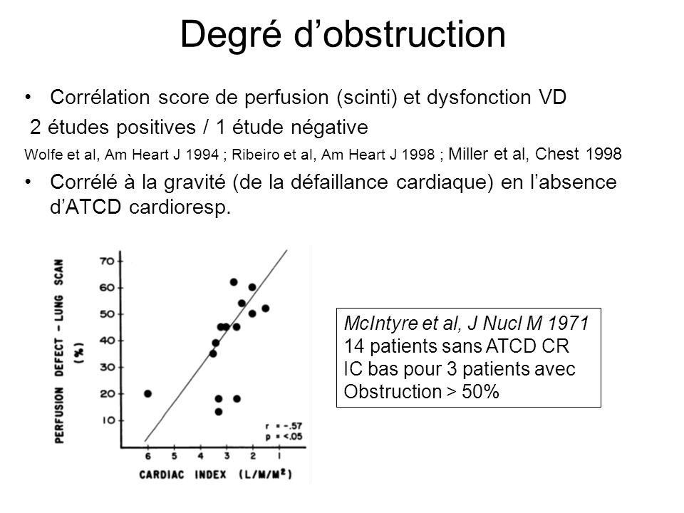 Degré d'obstruction Corrélation score de perfusion (scinti) et dysfonction VD. 2 études positives / 1 étude négative.