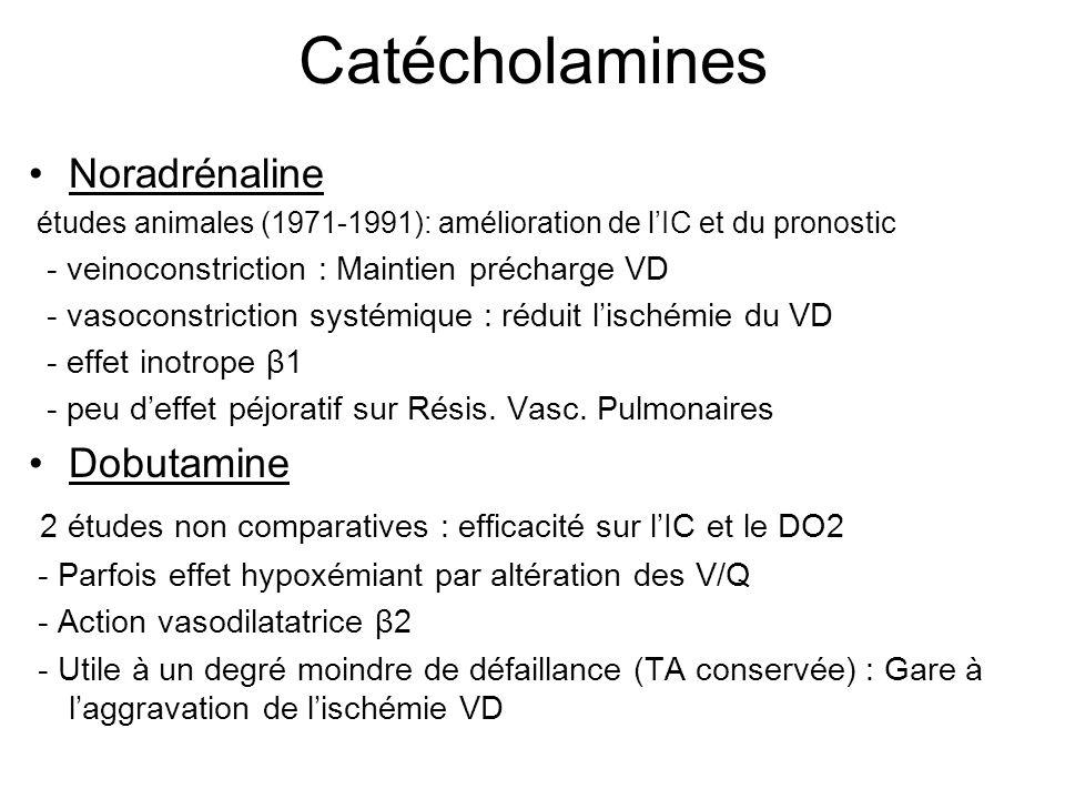 Catécholamines Noradrénaline Dobutamine