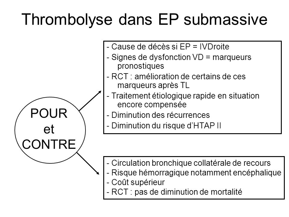 Thrombolyse dans EP submassive
