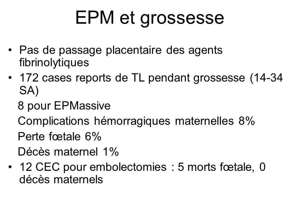 EPM et grossesse Pas de passage placentaire des agents fibrinolytiques
