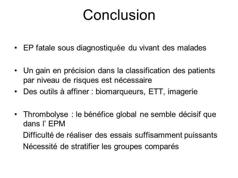 Conclusion EP fatale sous diagnostiquée du vivant des malades
