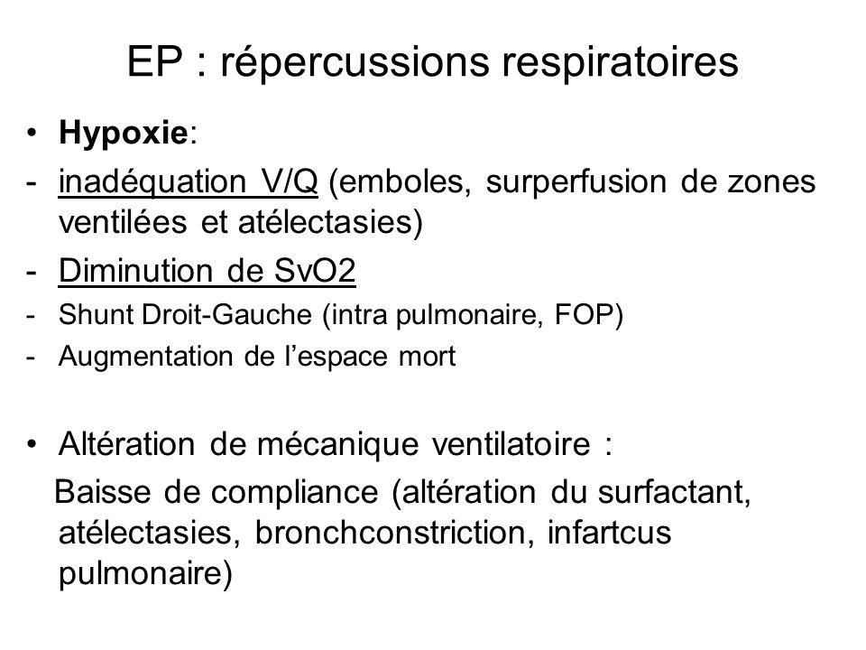 EP : répercussions respiratoires