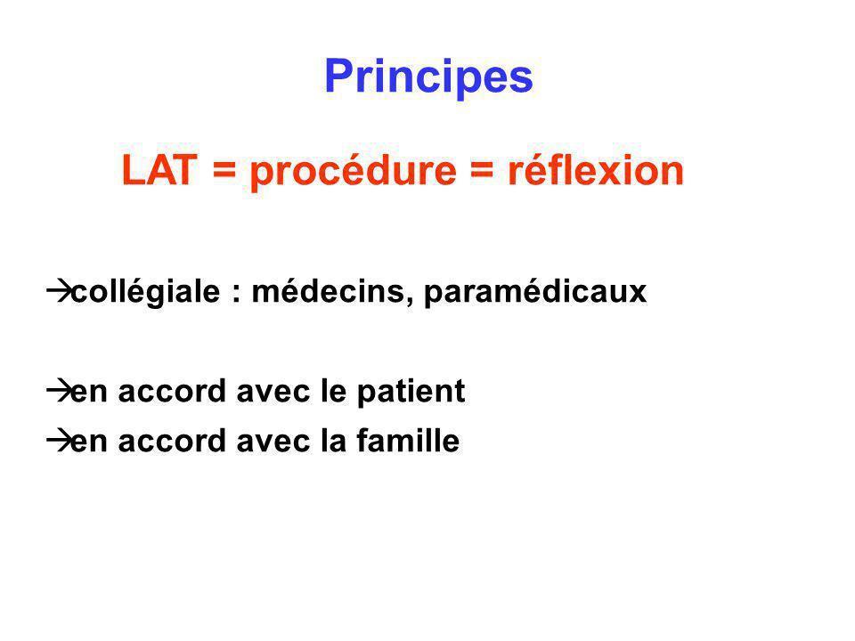 LAT = procédure = réflexion