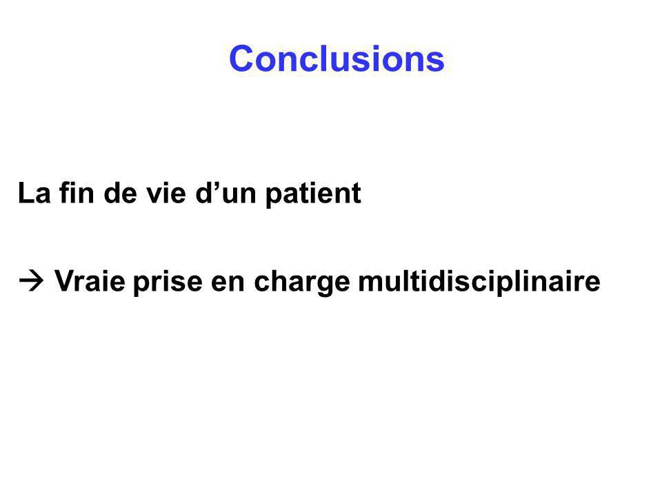 Conclusions La fin de vie d'un patient