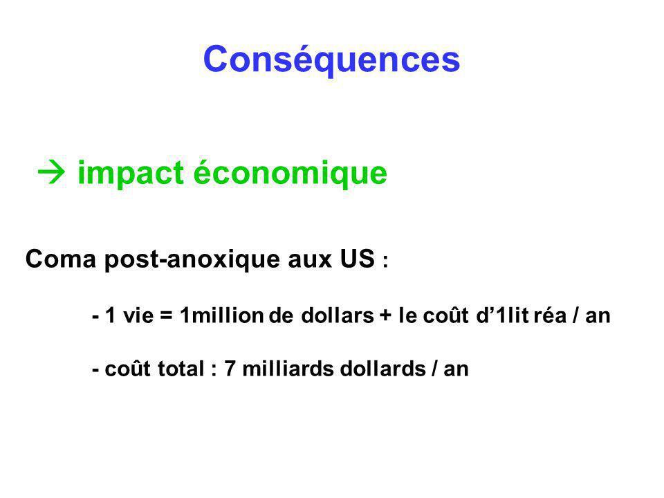 Conséquences  impact économique Coma post-anoxique aux US :