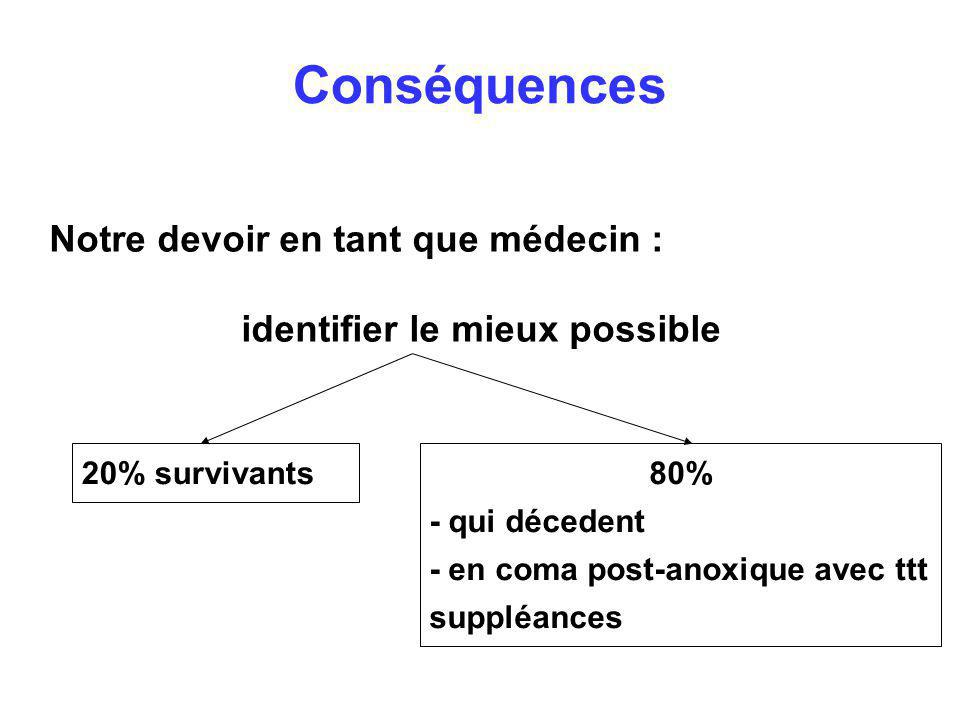 Conséquences Notre devoir en tant que médecin :