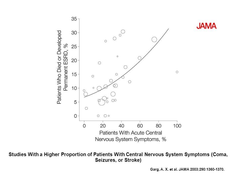 JAMA Méta analyse : pronostic à long terme des SHU post E coli toxine