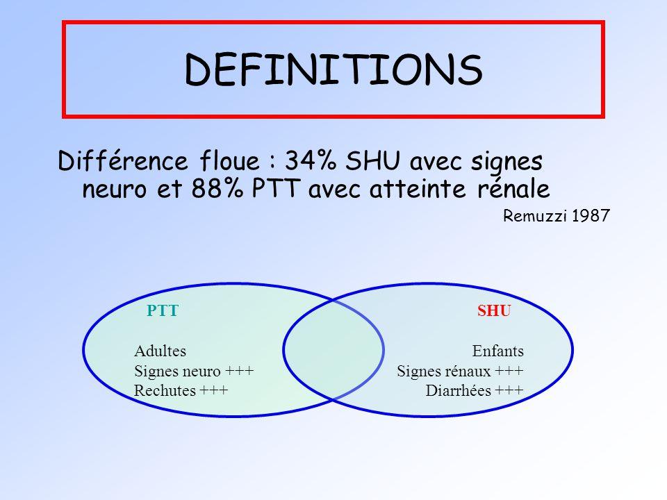 DEFINITIONS Différence floue : 34% SHU avec signes neuro et 88% PTT avec atteinte rénale. Remuzzi 1987.