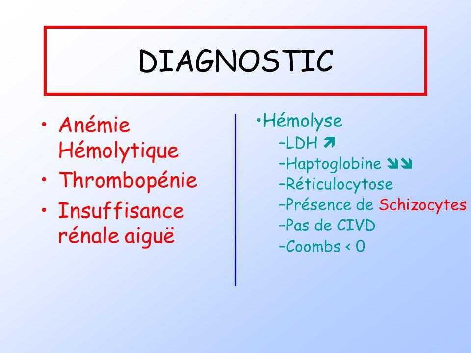 DIAGNOSTIC Anémie Hémolytique Thrombopénie Insuffisance rénale aiguë