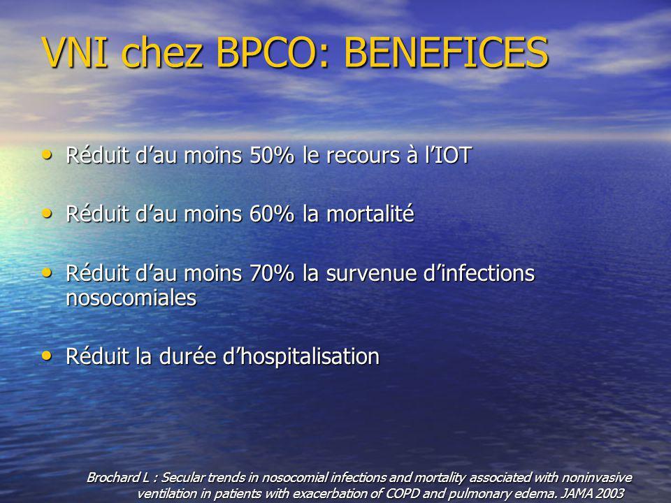 VNI chez BPCO: BENEFICES
