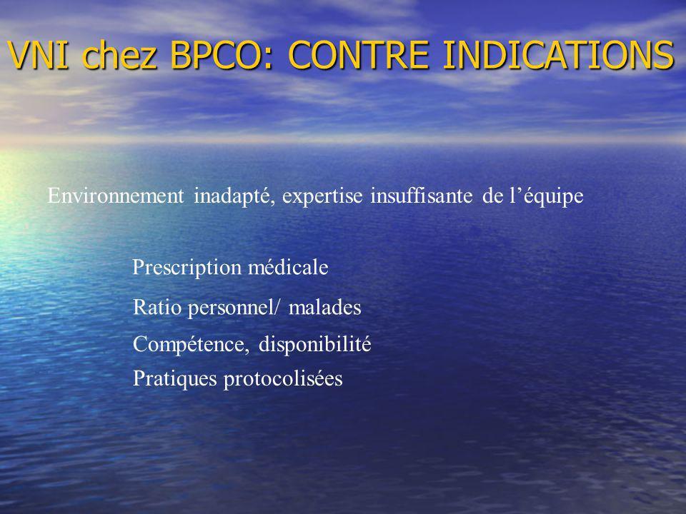 VNI chez BPCO: CONTRE INDICATIONS
