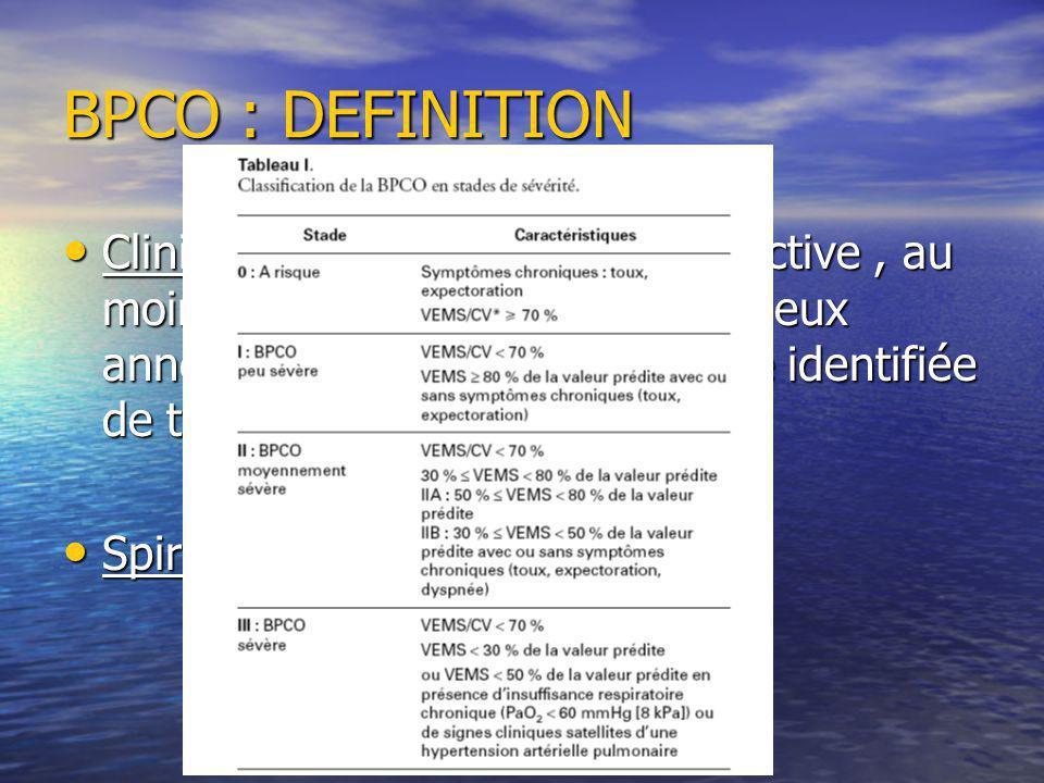 BPCO : DEFINITION