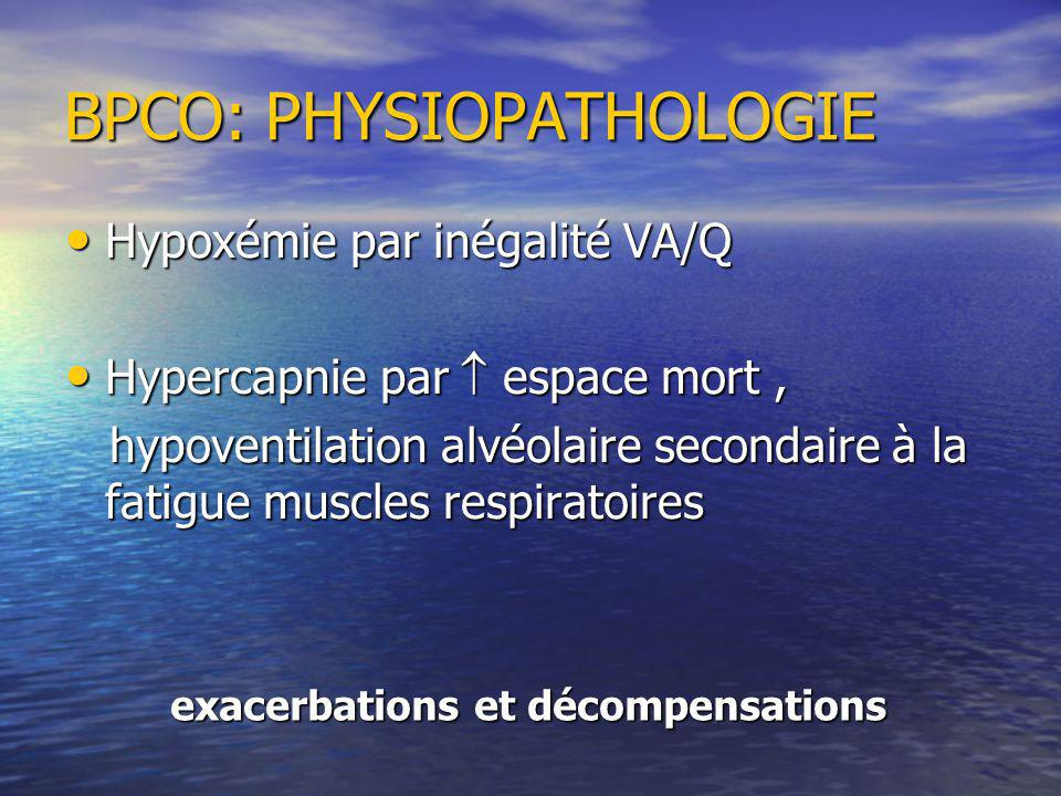 BPCO: PHYSIOPATHOLOGIE