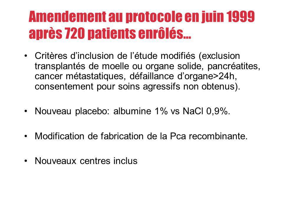 Amendement au protocole en juin 1999 après 720 patients enrôlés…