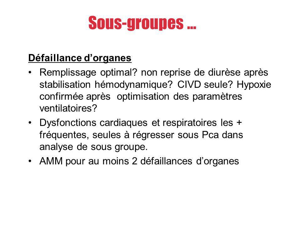 Sous-groupes … Défaillance d'organes