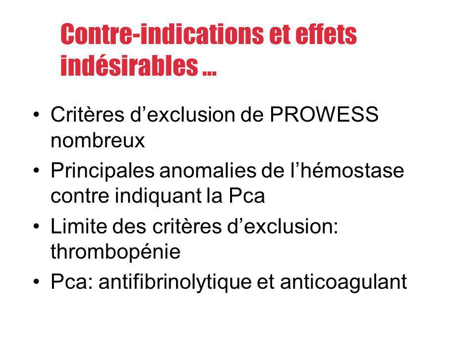 Contre-indications et effets indésirables …