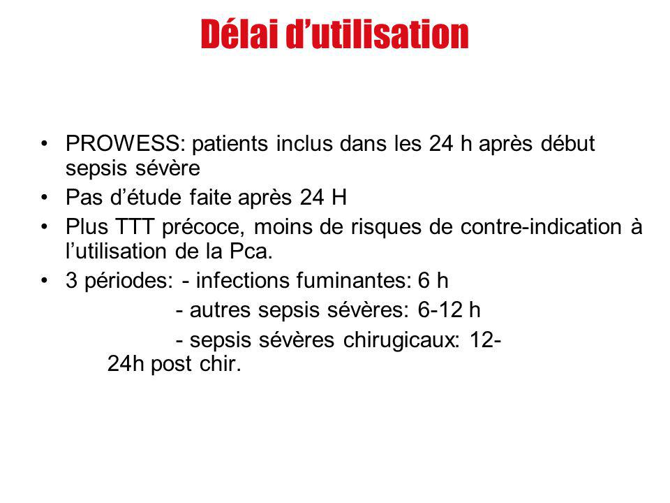 Délai d'utilisation PROWESS: patients inclus dans les 24 h après début sepsis sévère. Pas d'étude faite après 24 H.