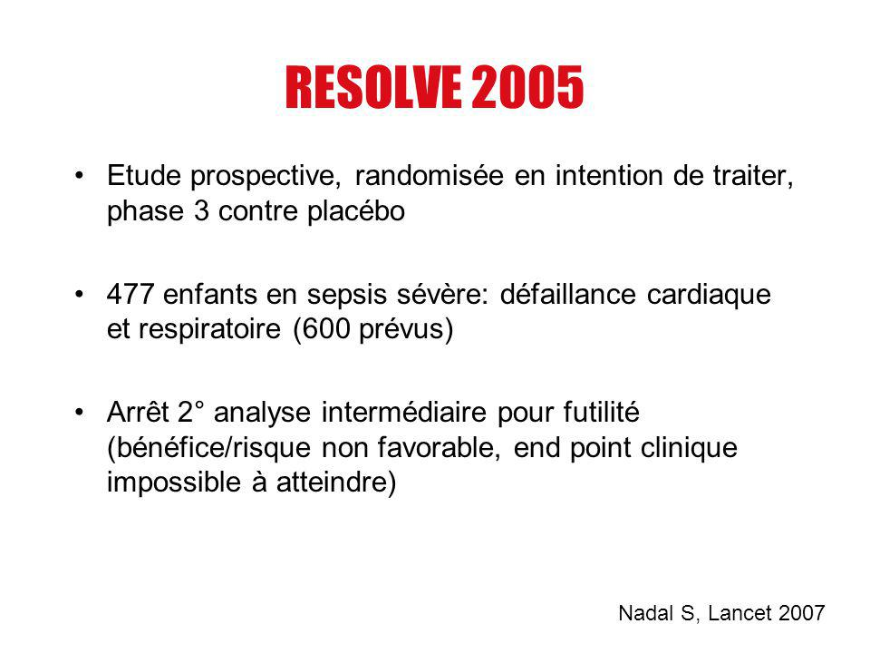 RESOLVE 2005 Etude prospective, randomisée en intention de traiter, phase 3 contre placébo.