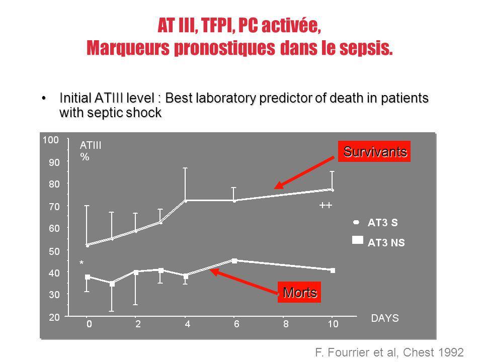 AT III, TFPI, PC activée, Marqueurs pronostiques dans le sepsis.