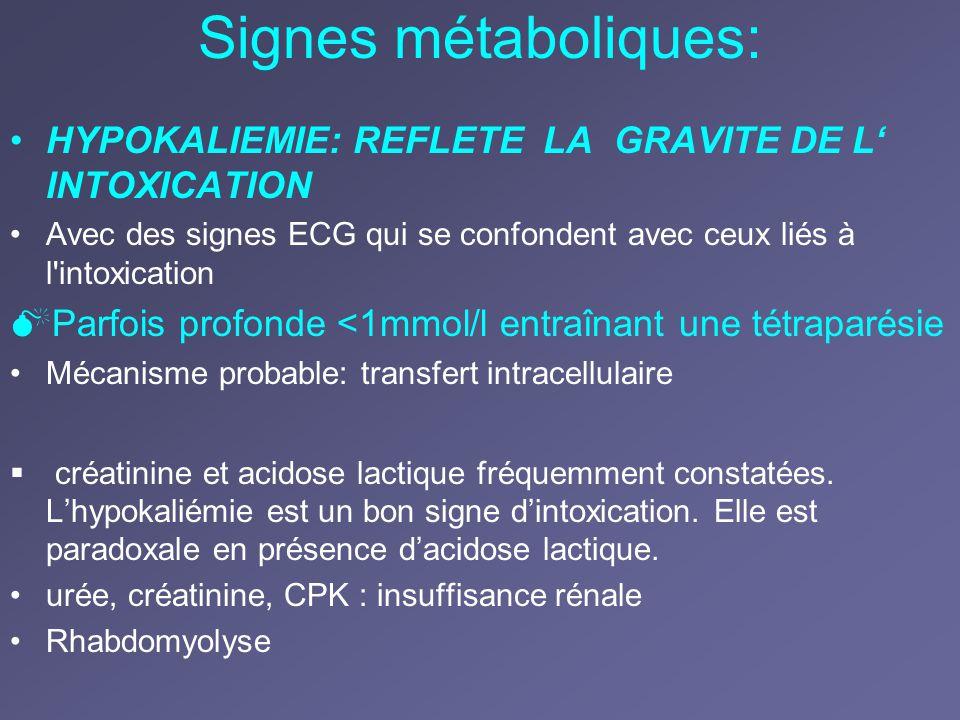 Signes métaboliques: HYPOKALIEMIE: REFLETE LA GRAVITE DE L' INTOXICATION. Avec des signes ECG qui se confondent avec ceux liés à l intoxication.