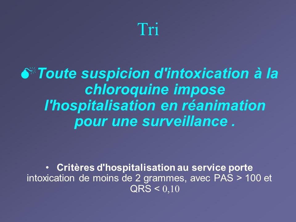 Tri Toute suspicion d intoxication à la chloroquine impose l hospitalisation en réanimation pour une surveillance .