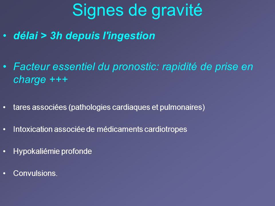 Signes de gravité délai > 3h depuis l ingestion