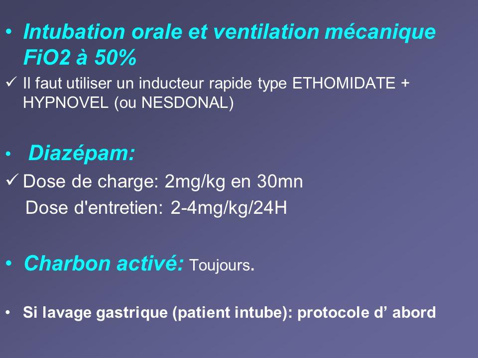 Intubation orale et ventilation mécanique FiO2 à 50%