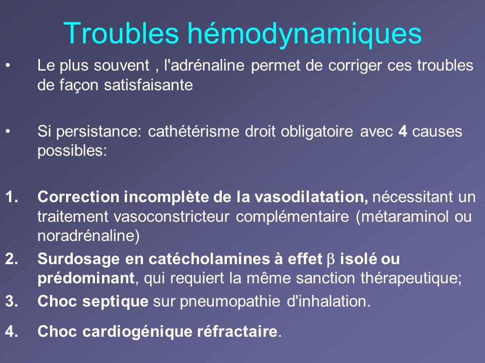 Troubles hémodynamiques
