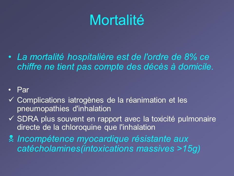 Mortalité La mortalité hospitalière est de l ordre de 8% ce chiffre ne tient pas compte des décès à domicile.