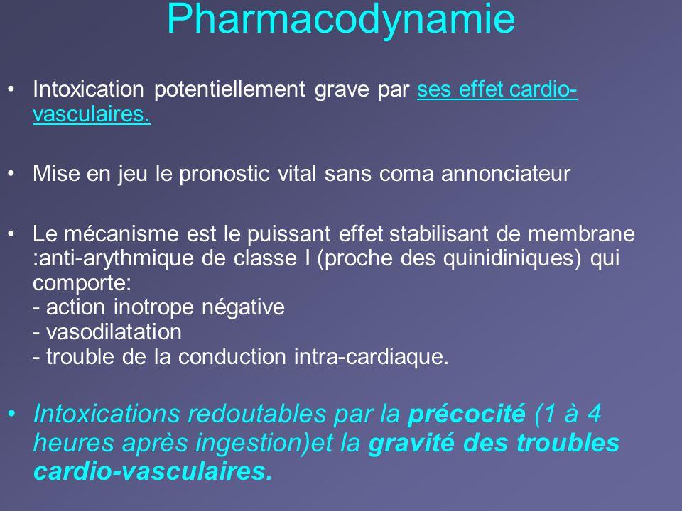Pharmacodynamie Intoxication potentiellement grave par ses effet cardio-vasculaires. Mise en jeu le pronostic vital sans coma annonciateur.