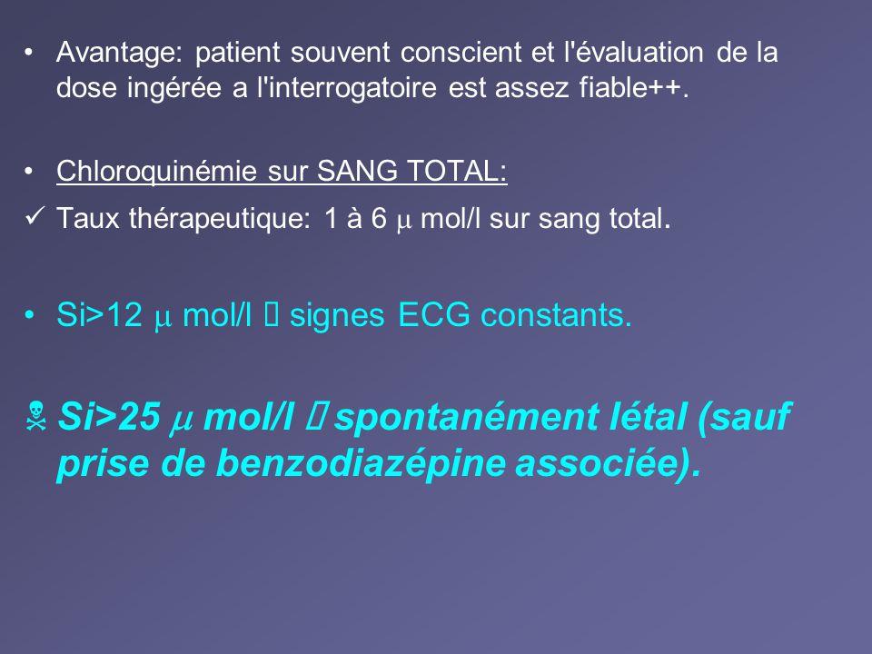 Avantage: patient souvent conscient et l évaluation de la dose ingérée a l interrogatoire est assez fiable++.