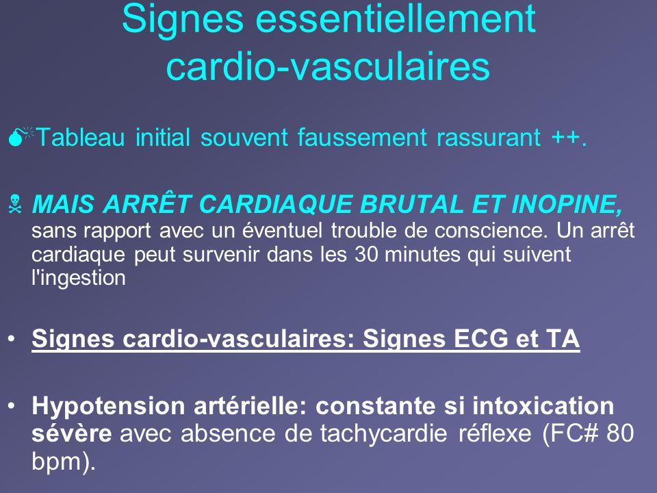 Signes essentiellement cardio-vasculaires