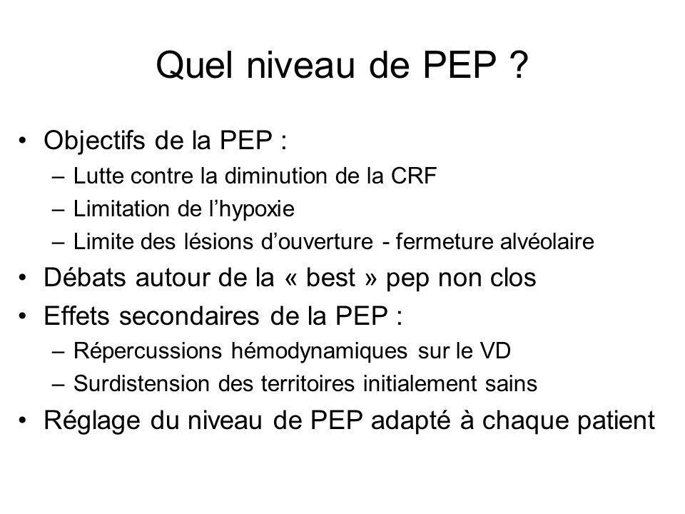 Quel niveau de PEP Objectifs de la PEP :