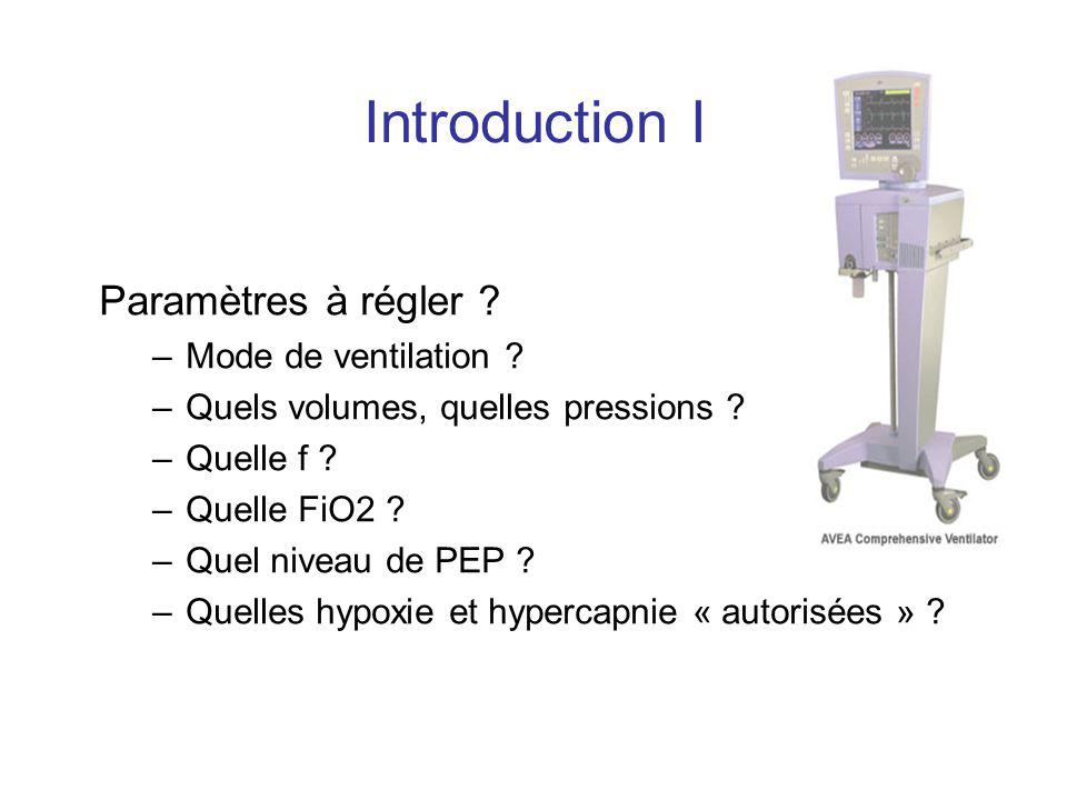 Introduction I Paramètres à régler Mode de ventilation