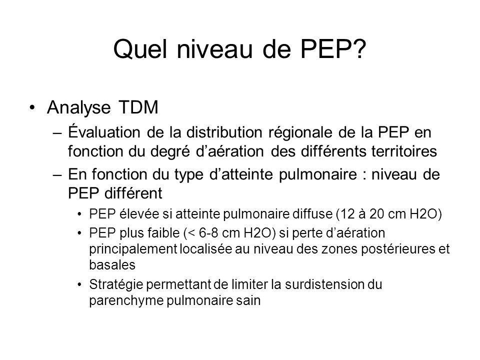 Quel niveau de PEP Analyse TDM