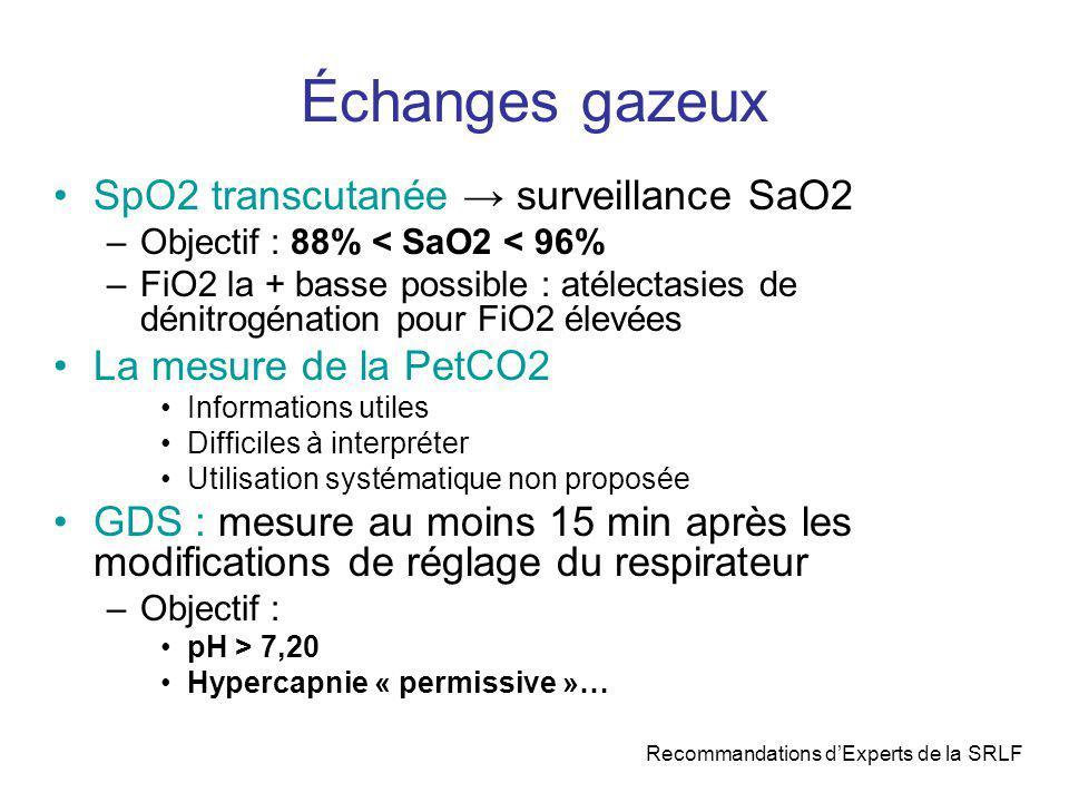 Échanges gazeux SpO2 transcutanée → surveillance SaO2