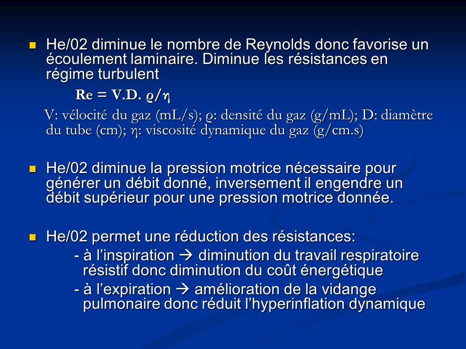 He/02 diminue le nombre de Reynolds donc favorise un écoulement laminaire. Diminue les résistances en régime turbulent