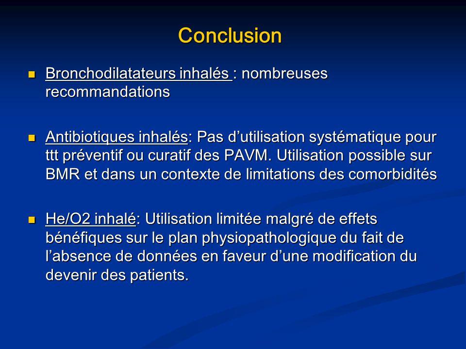 Conclusion Bronchodilatateurs inhalés : nombreuses recommandations
